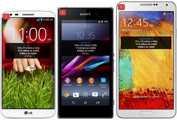 Phu kien iPhone - Smartphone nào đang khiến mọi người phát cuồng