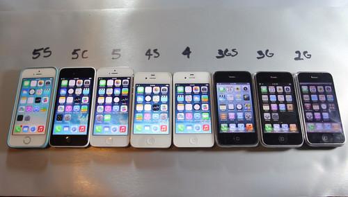 Phu kien iPhone - Mạnh mẽ với màn đọ tốc độ của 8 thế hệ iPhone