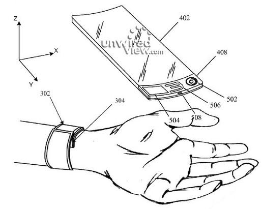 Phu kien iPhone - Apple được đàm phán cung cấp màn hình OLED cho iWatch cho LG